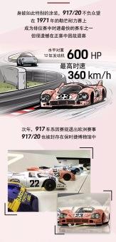 china-marketing-blog-porsche-pink-pig-china-wechat-sticker-7