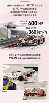 china-marketing-blog-porsche-pink-pig-china-wechat-sticker-7